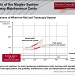 Maglev - 2 min presentation